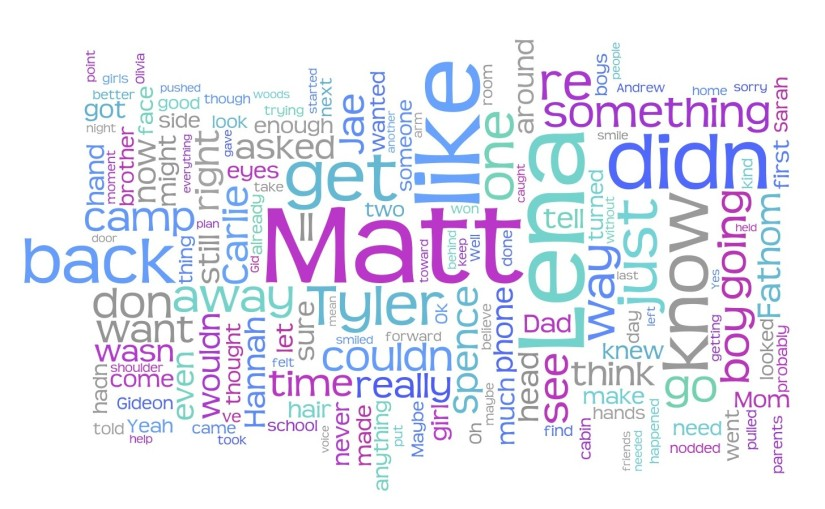 A Boy Could Wordle 032514 copy